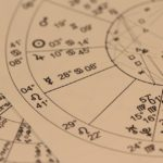 占星術女子会~プログレスの月~
